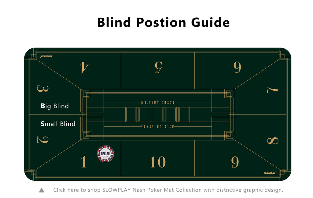 Blind Position Guide | Poker Table Position | SLOWPLAY