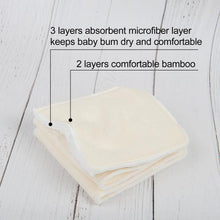 Load image into Gallery viewer, Alva Baby | 5 Layer Bamboo Microfibre 2+3 Insert