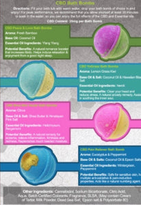 Sunstate Hemp Bath Bomb Menu choose from 4 great bath bombs from market leading Sunstate Hemp.