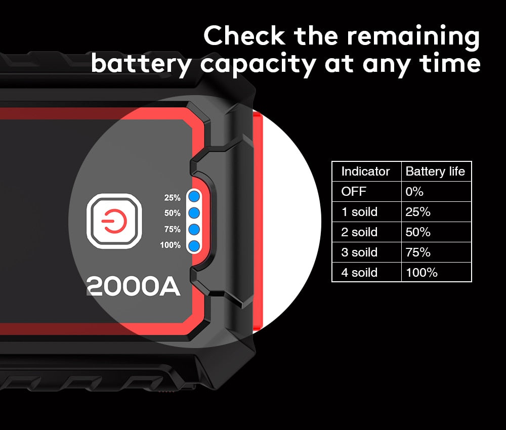 Motorcycle Battery Jump Starter - 22000mAh 2000A 12V Output Portable Emergency Starter