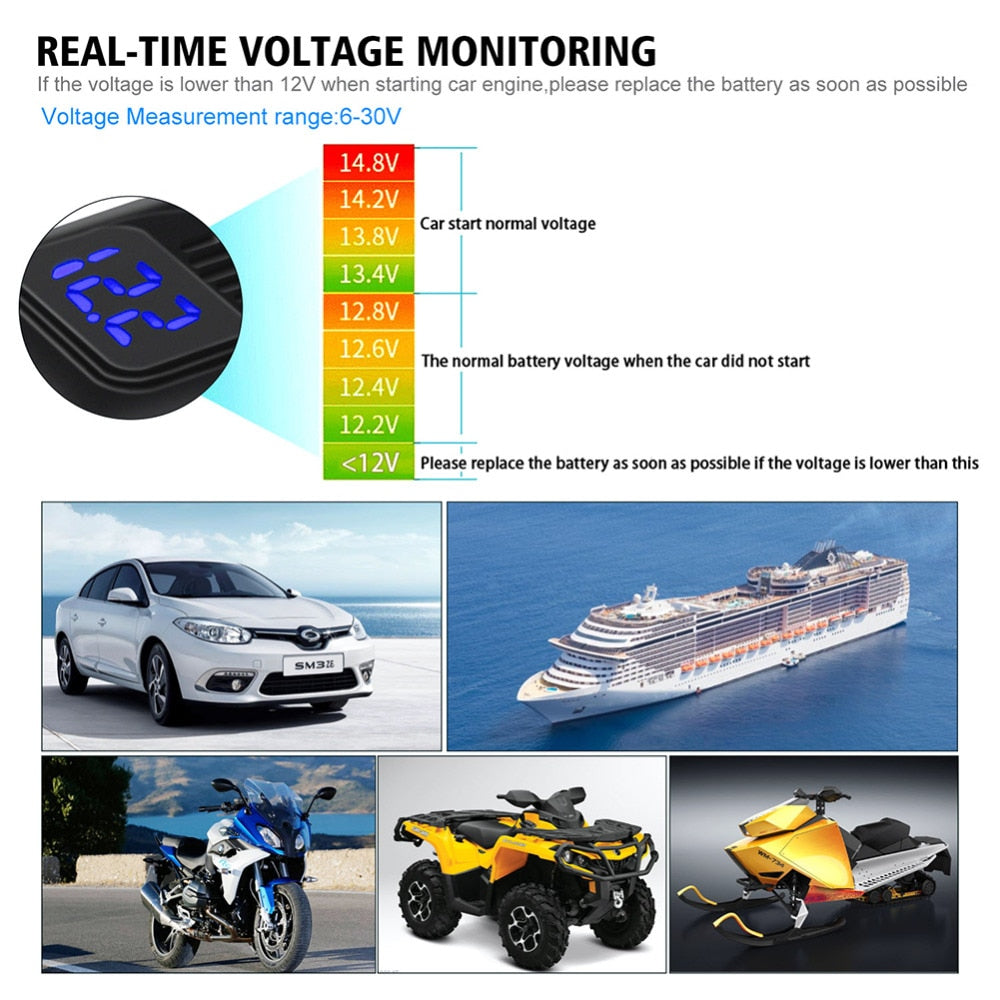 MoVolt Motorcycle 12V USB 3.0 Charger with Voltmeter and On-Off Switch