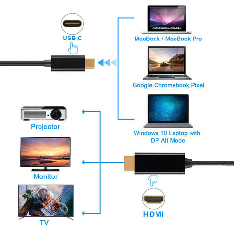 USB C to HDMI Cable 6 Feet