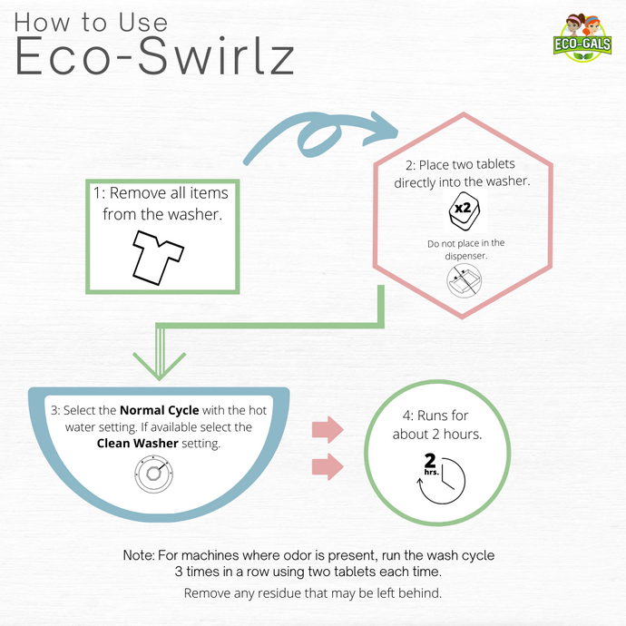 How To Use Eco-Swirlz