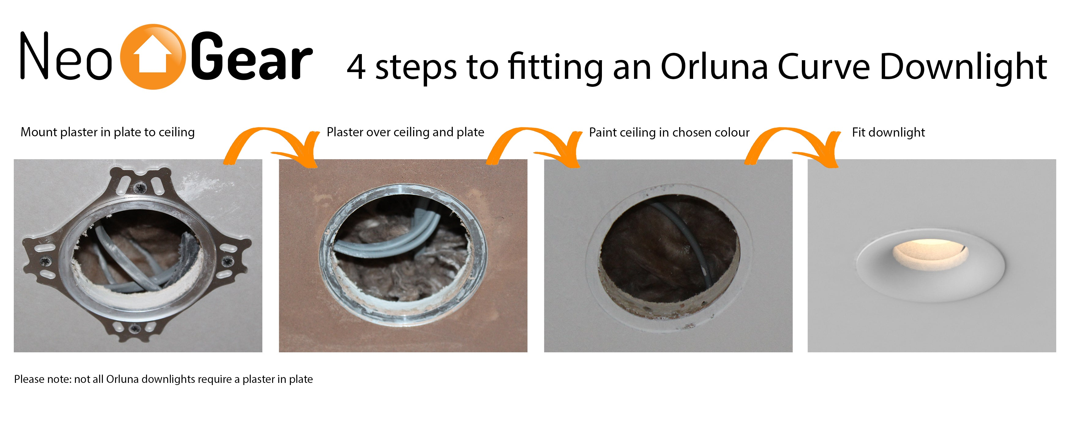How to fit Orluna light in 4 steps