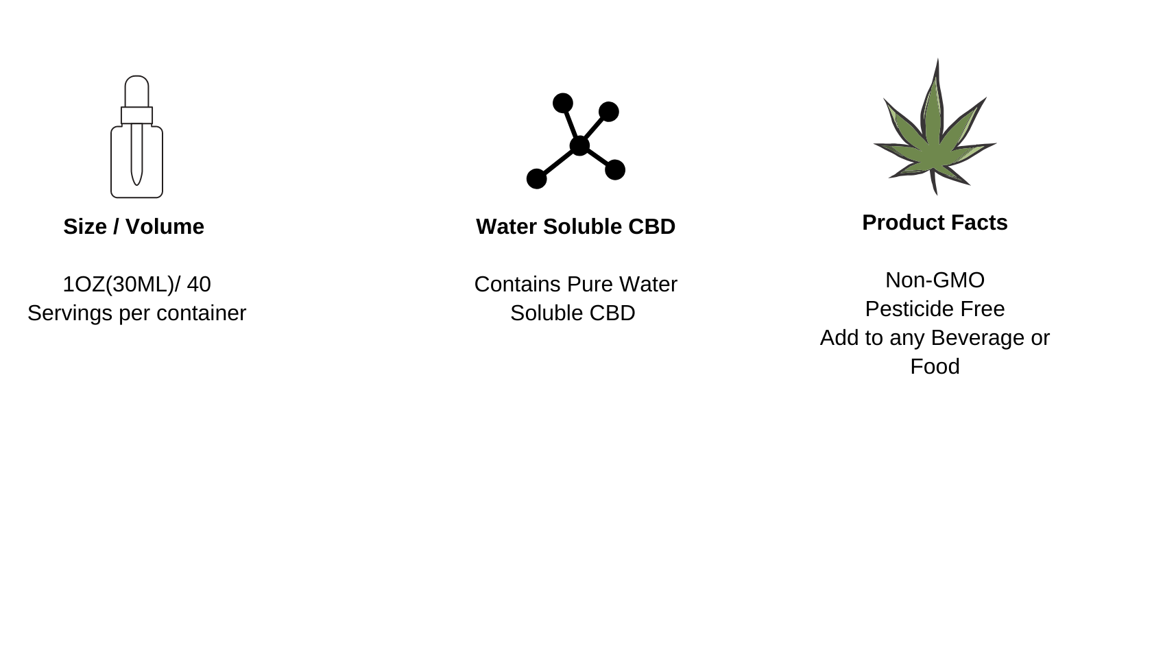 Water Soluble CBD Tincture