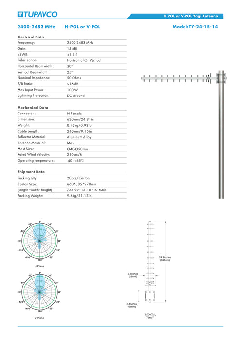 Yagi Wi-Fi Antenna 2.4GHz 15dBi H:30° V:25° Outdoor Directional Wireless N-female