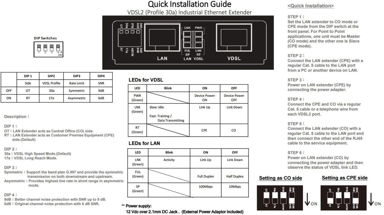 T1 Crossover Cable Pinout Rj45 Wiring Harness Wiring Diagram