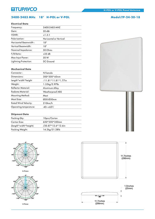 Panel Antenna 2.4GHz WiFi 20dBi Wireless Outdoor 18° Directional N (f) High Gain Range