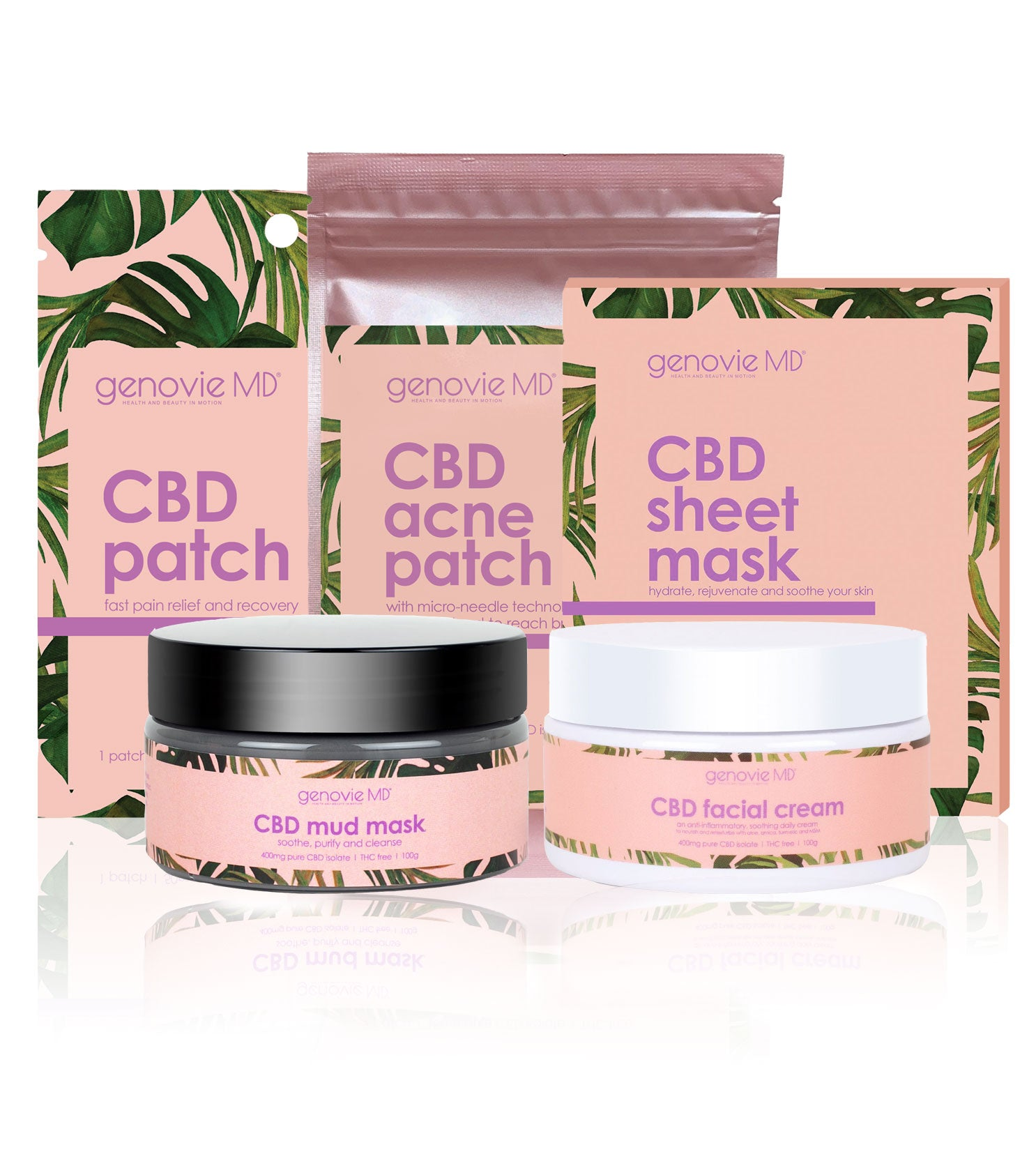 CBD Acne Bundle