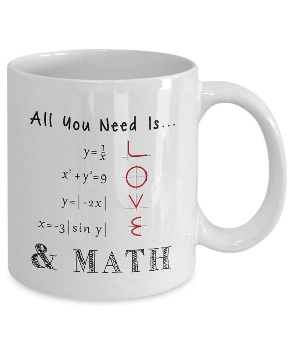 Math Coffee Mug