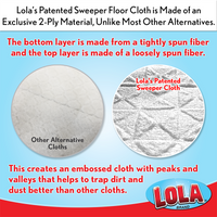 Dry Sweeping Cloths 384 count | 100% Swiffer® Brand Compatible |LOLA Item# 9008