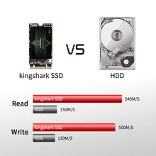 Load image into Gallery viewer, Kingshark M.2 2242 SSD Ngff High-Performance Hard Drive for Desktop Laptop