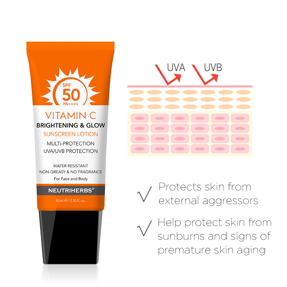Neutriherbs Vitamin C Sunscreen Water resistance Best Physical Sunscreen for acne prone skin