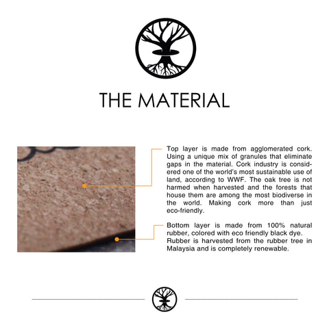 The material guide organic eco friendly cork yoga mat Yggdrasil by sweden - ekologisk yogamatta i kork med tryck