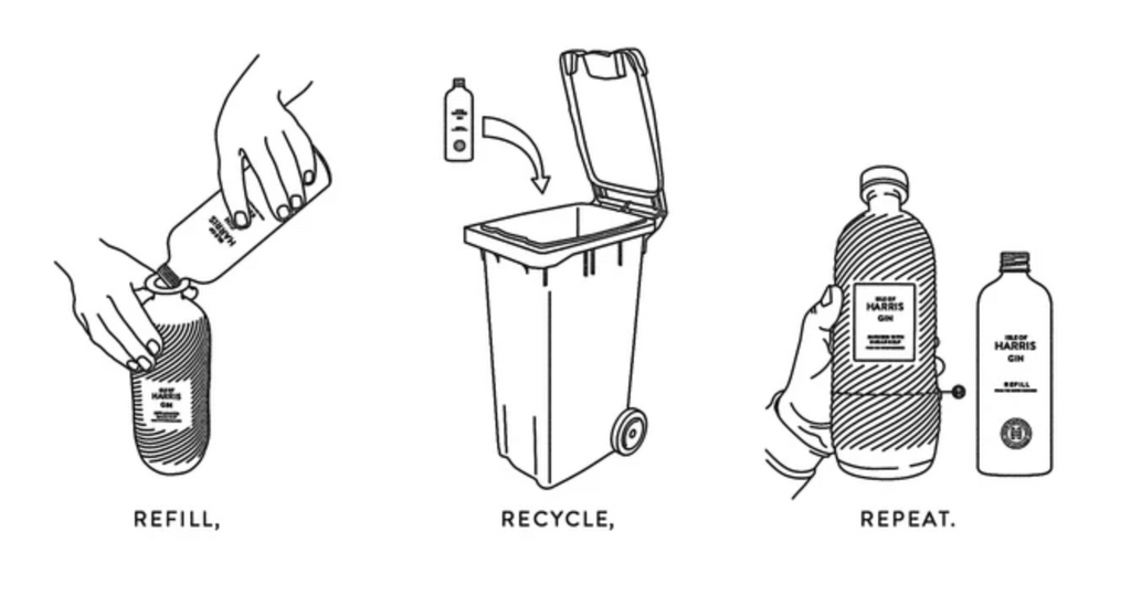 Always remember to recycle aluminium, never reuse!