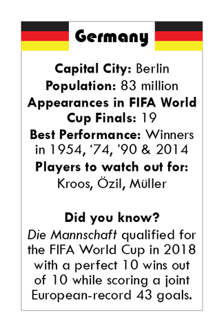 Germany fact file from Football Dice