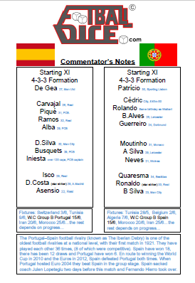 Spain v Portugal FIFA World Cup 2018 Commentator Notes