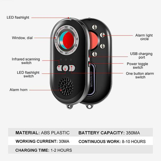 LED Multifunctional Infrared Detector