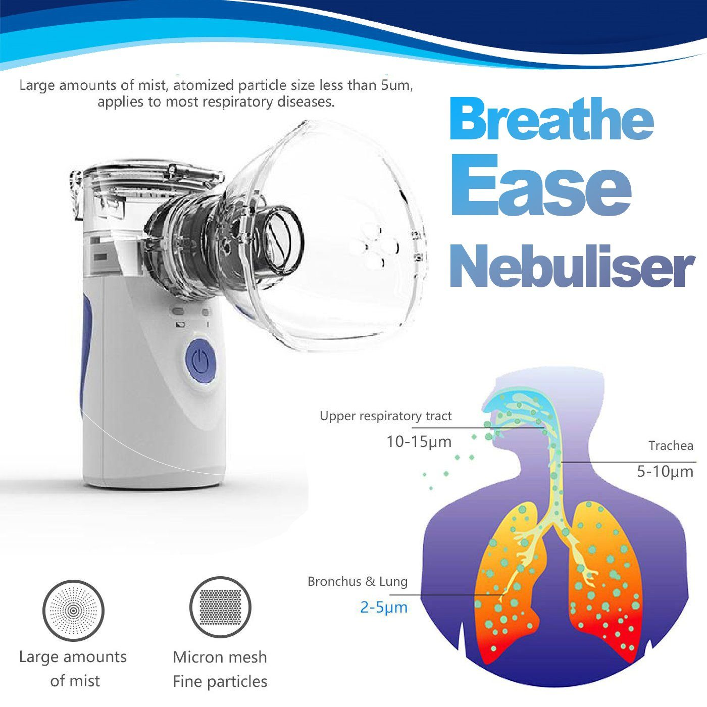 Breathe Ease Nebuliser