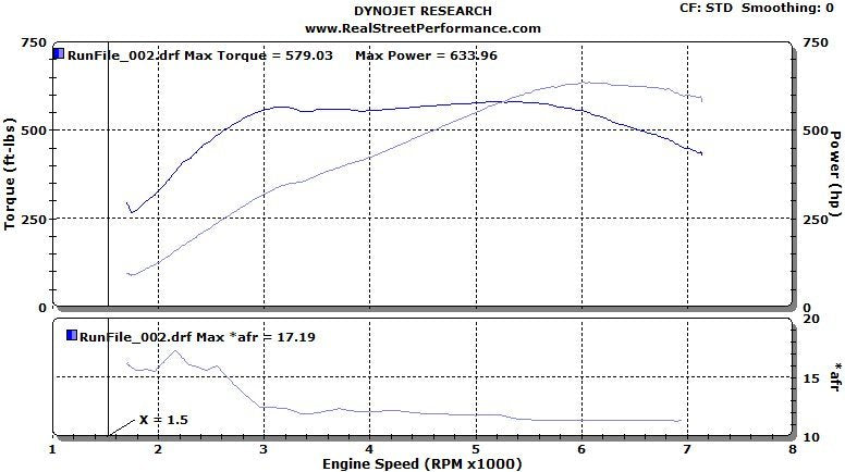 ESS Tuning S63TÜ Stage 1 E-Flash Performance ECU Software 2