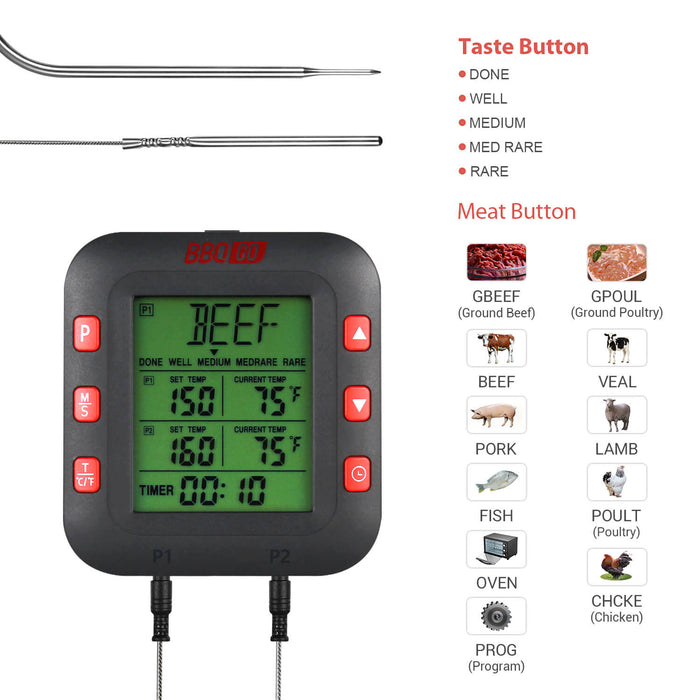 Inkbird Large LCD Display bbq meat programmable thermometer BG-CT2C with back-light screen