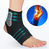 ProCare Neoprene Ankle Support