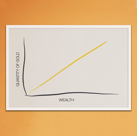 Poster: The Gold/Wealth Correlation