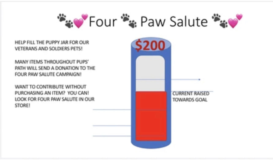 Four Paw Salute Campaign Update