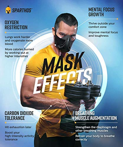 Sparthos Training Mask High Altitude Mask - for Gym Workouts, Running, Cycling, Cardio, Elevation - Fitness Training Mask