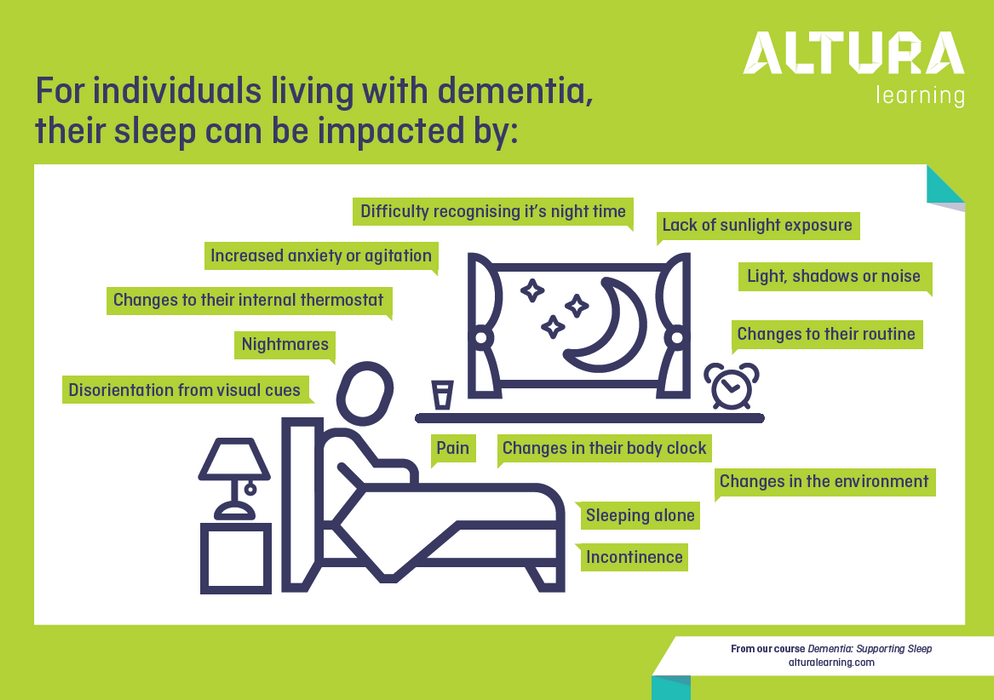 Dementia: Supporting Sleep