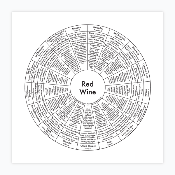 Red Wine Letterpress Print - Poster