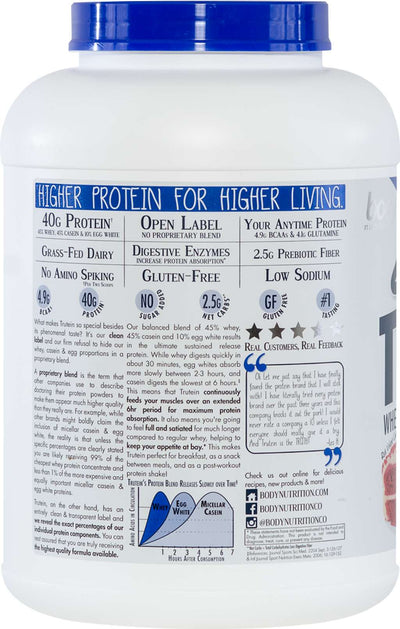 Trutein Protein: 45% Whey, 45% Casein & 10% Egg White - Red Velvet Cake - 4lb (53 Servings)