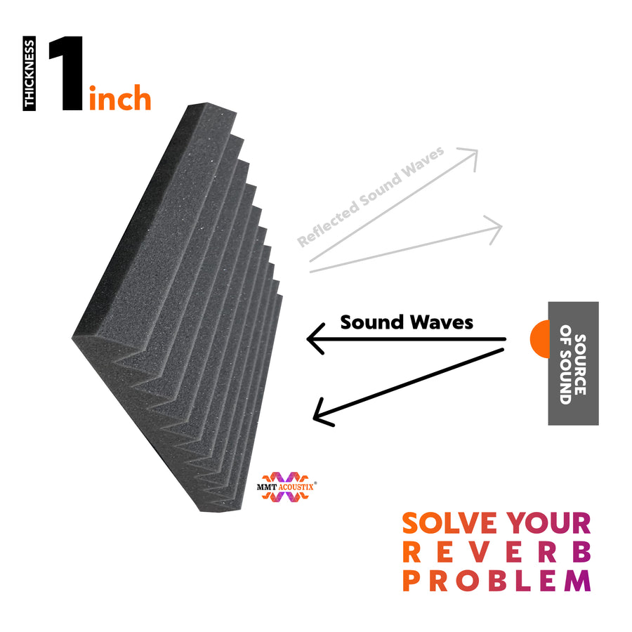 "Wedge Acoustic Foam Panel, Pro Charcoal, 1"" Set of 72 pcs"