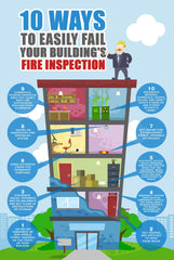 Failing Fire Inspection Infograph