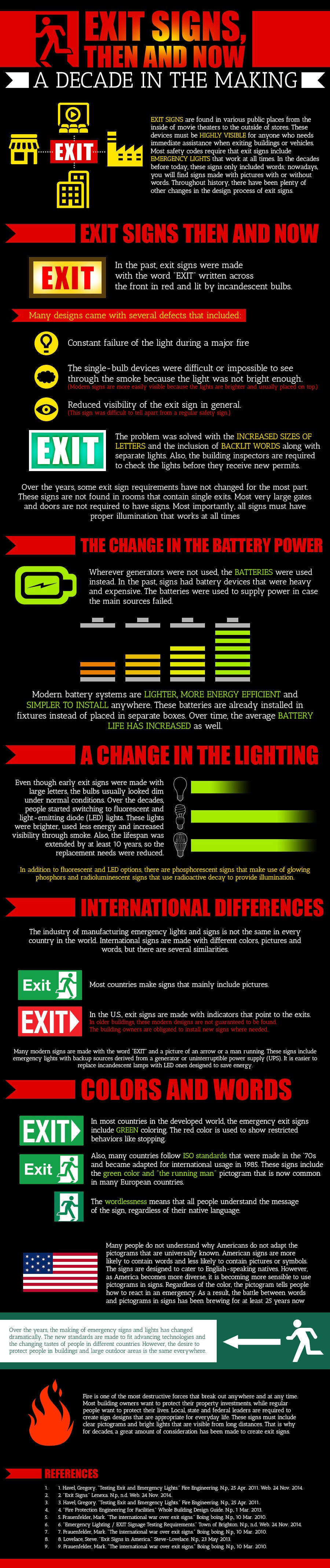 EXIT SIGN INFOGRAPH