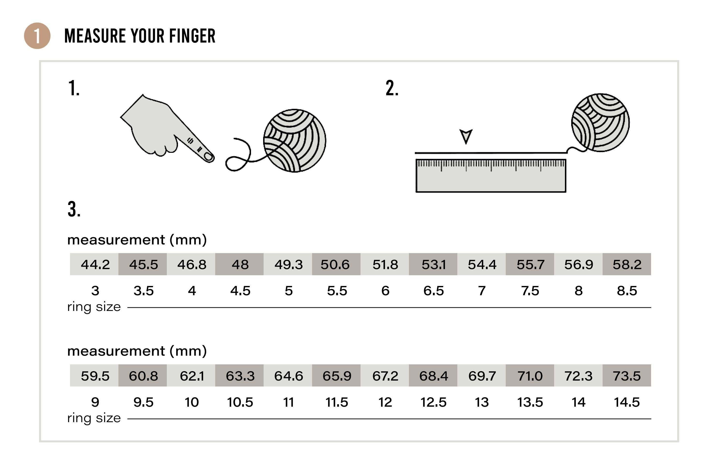 Measure finger size with thread