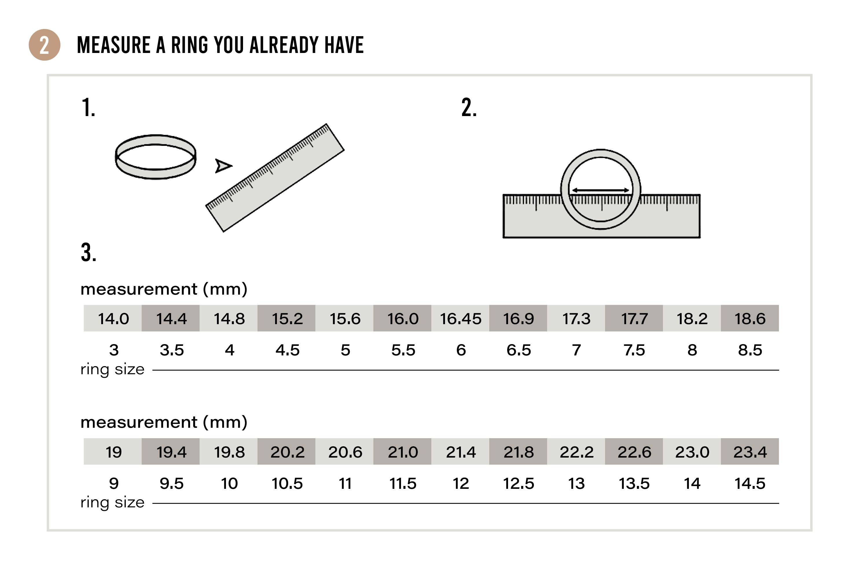 Measure a ring you already have