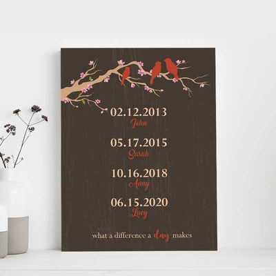 Family Birth Dates Custom Canvas Set Test