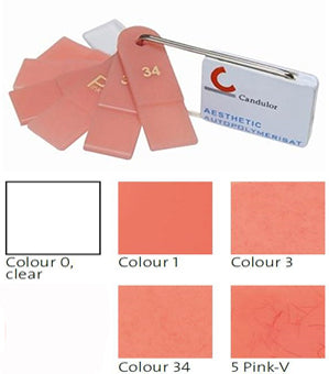 Candulor Aesthetic BLUE or RED shade Guide, 1 pc