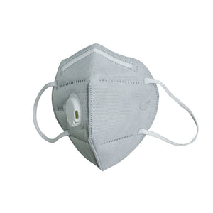 KN95 Five-Layer Face Mask Respirator