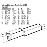 IK90 Internal Keyway HSS Tools Imperial Sizes