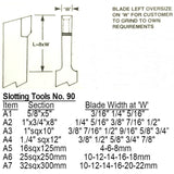 "No.90 A4 (1.1/4""SQ Shank) HSS Butt Welded Slotting Tools"