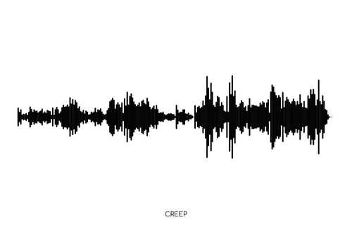 Creep by Radiohead Soundwave Poster