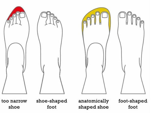 How to Choose a Pair of Minimal Shoes