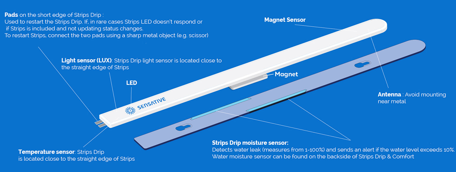 Sensative Z-Wave Plus Strips Drip, Indoor/Outdoor Leak & Temperature Sensor - Strips-WITeZw