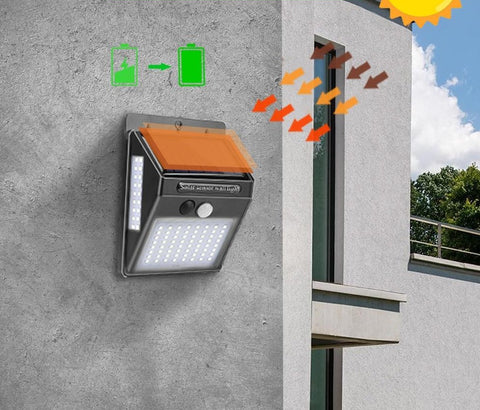 LED Solar Motion Sensor Wall Light