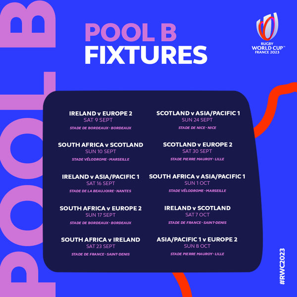 Rugby World Cup Pool B fixtures