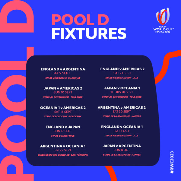 Rugby World Cup Pool D fixtures