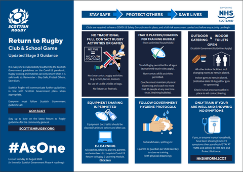 Scotland Rugby return to rugby advice - phase 3