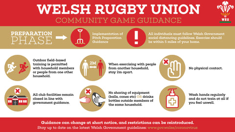 Welsh Rugby Union issued community game guidance